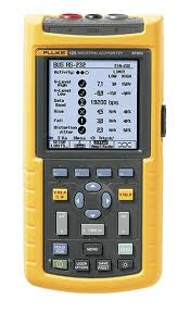 125 - Fluke Scope/Meters